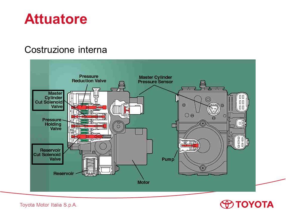 Toyota Motor Italia S.p.A. Attuatore Costruzione interna