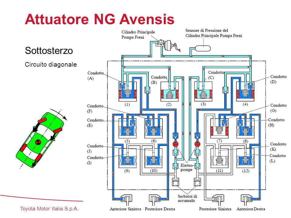 Toyota Motor Italia S.p.A. 1 Sottosterzo Circuito diagonale Attuatore NG Avensis