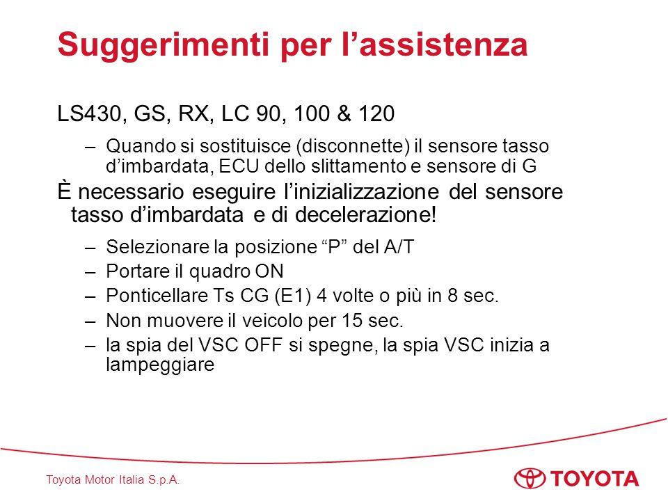 Toyota Motor Italia S.p.A. Suggerimenti per l'assistenza LS430, GS, RX, LC 90, 100 & 120 –Quando si sostituisce (disconnette) il sensore tasso d'imbar