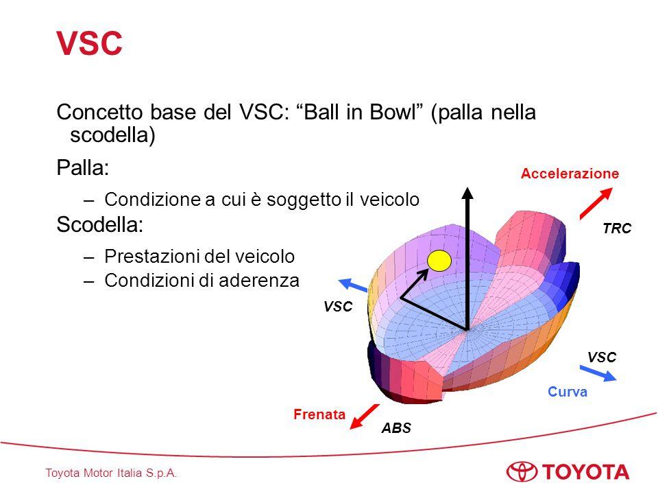 """Toyota Motor Italia S.p.A. Accelerazione Frenata TRC ABS Curva VSC Concetto base del VSC: """"Ball in Bowl"""" (palla nella scodella) Palla: –Condizione a c"""