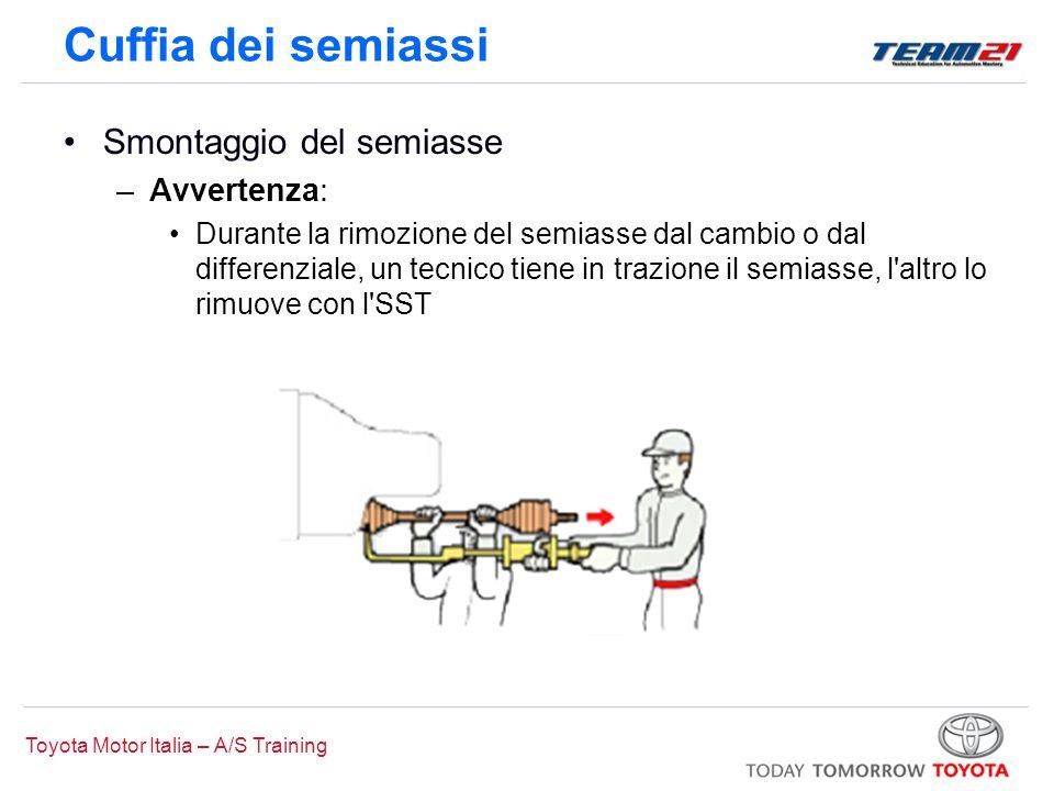 Toyota Motor Italia – A/S Training Cuffia dei semiassi Smontaggio del semiasse –Avvertenza: Durante la rimozione del semiasse dal cambio o dal differe