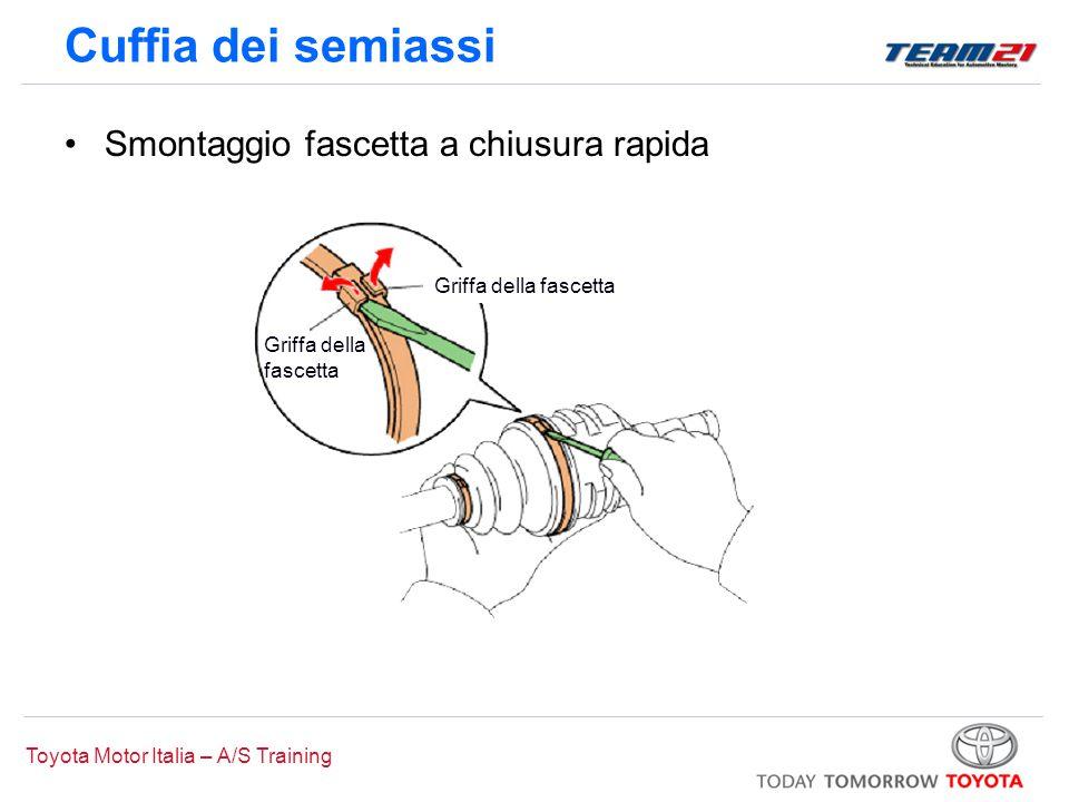 Toyota Motor Italia – A/S Training Griffa della fascetta Cuffia dei semiassi Smontaggio fascetta a chiusura rapida Griffa della fascetta