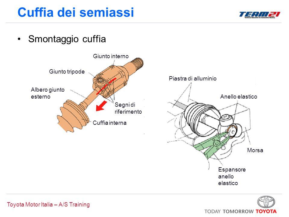 Toyota Motor Italia – A/S Training Espansore anello elastico Morsa Piastra di alluminio Anello elastico Segni di riferimento Cuffia interna Albero giu