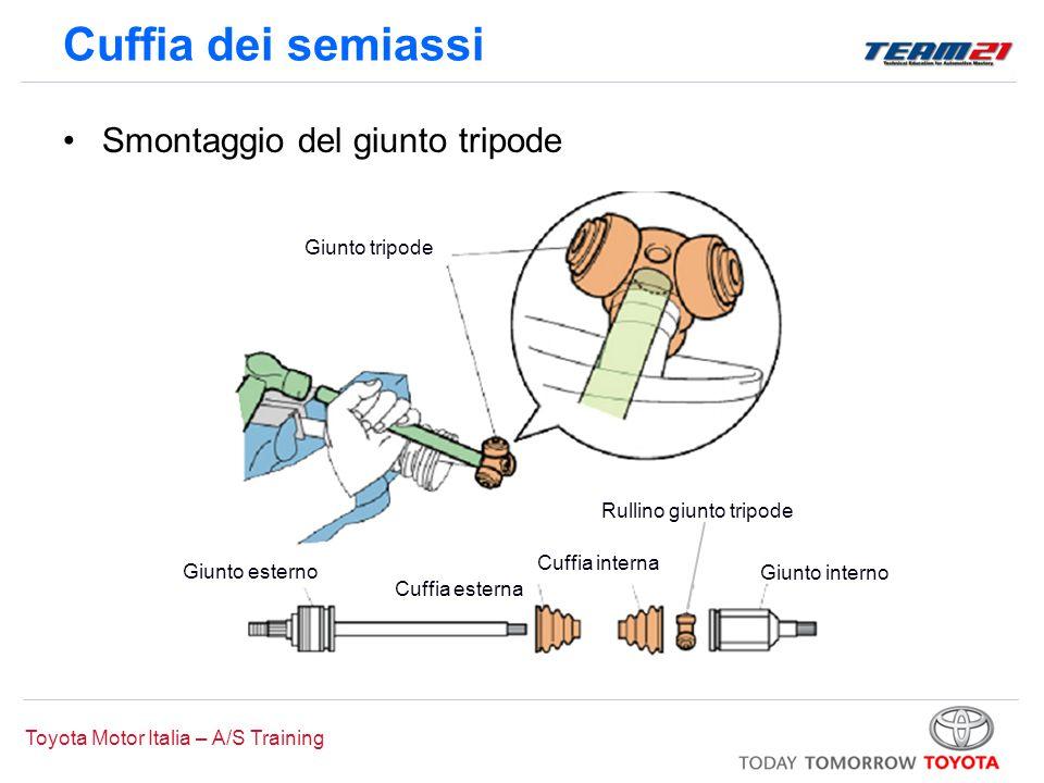 Toyota Motor Italia – A/S Training Cuffia dei semiassi Smontaggio del giunto tripode Rullino giunto tripode Giunto esterno Cuffia esterna Giunto inter