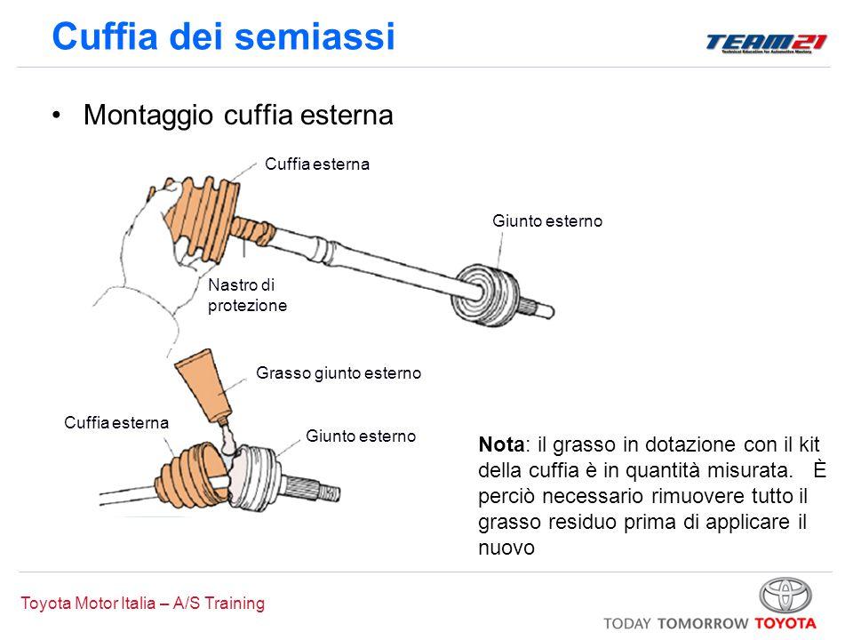 Toyota Motor Italia – A/S Training Cuffia dei semiassi Montaggio cuffia esterna Cuffia esterna Nastro di protezione Giunto esterno Cuffia esterna Gras