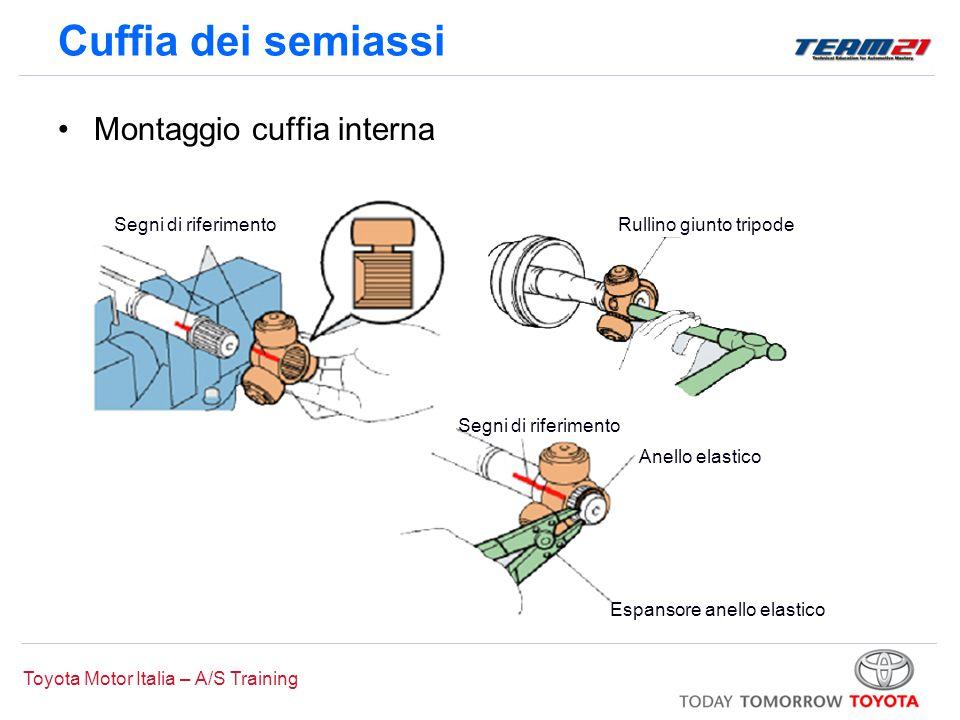 Toyota Motor Italia – A/S Training Segni di riferimento Anello elastico Espansore anello elastico Montaggio cuffia interna Rullino giunto tripodeSegni