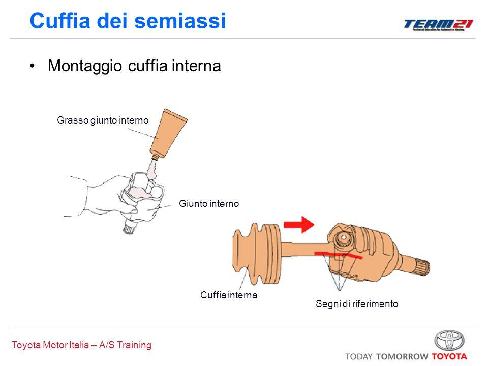 Toyota Motor Italia – A/S Training Giunto interno Grasso giunto interno Segni di riferimento Cuffia interna Cuffia dei semiassi Montaggio cuffia inter