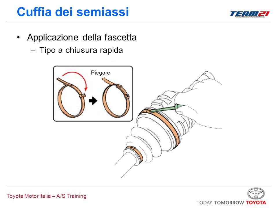 Toyota Motor Italia – A/S Training Cuffia dei semiassi Applicazione della fascetta –Tipo a chiusura rapida Piegare