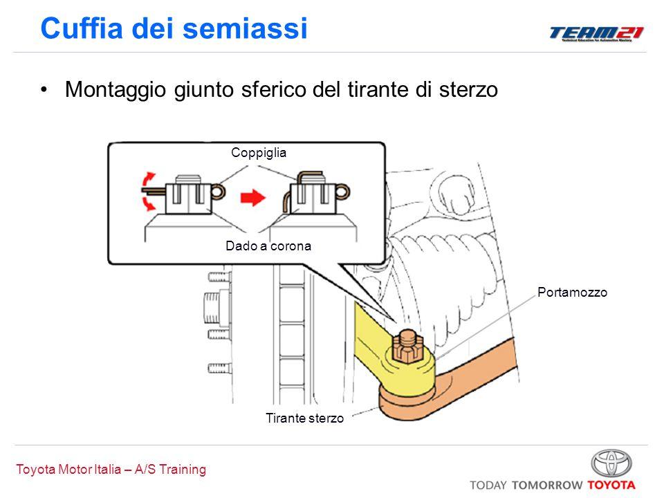 Toyota Motor Italia – A/S Training Cuffia dei semiassi Montaggio giunto sferico del tirante di sterzo Tirante sterzo Portamozzo Coppiglia Dado a coron