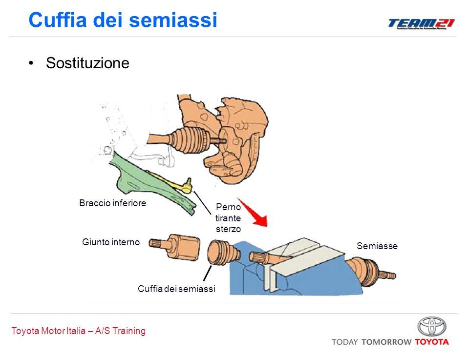 Toyota Motor Italia – A/S Training Cuffia dei semiassi Procedura 1.Sollevare il veicolo 2.Smontare le ruote 3.Scaricare l'olio cambio Tappo di riempimento Tappo di scarico Guarnizione Longherone centrale