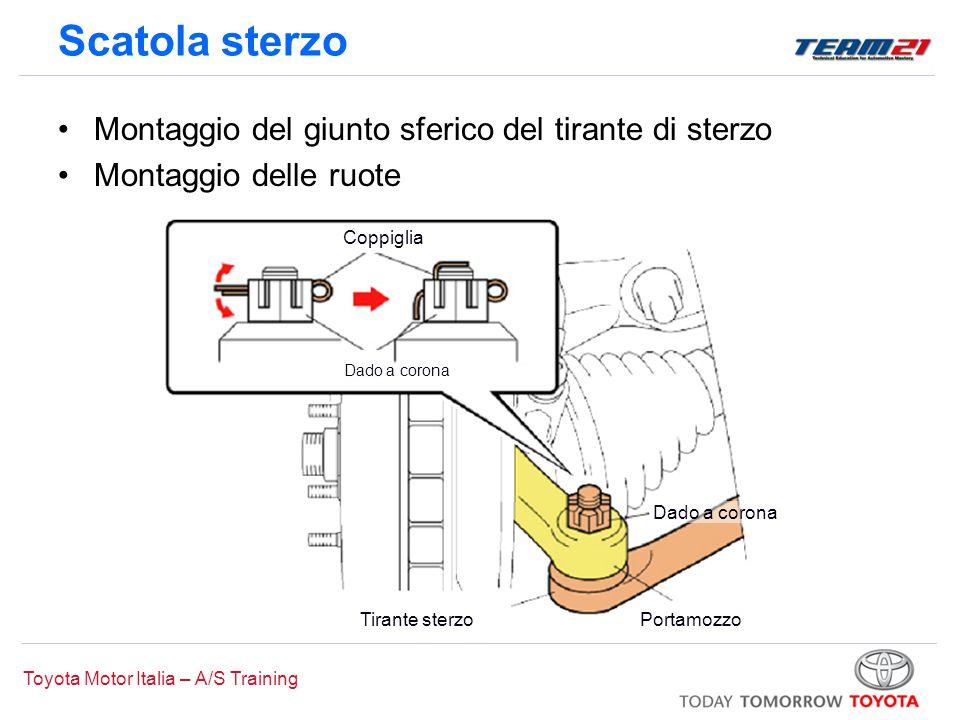 Toyota Motor Italia – A/S Training Scatola sterzo Montaggio del giunto sferico del tirante di sterzo Montaggio delle ruote Tirante sterzo Dado a coron