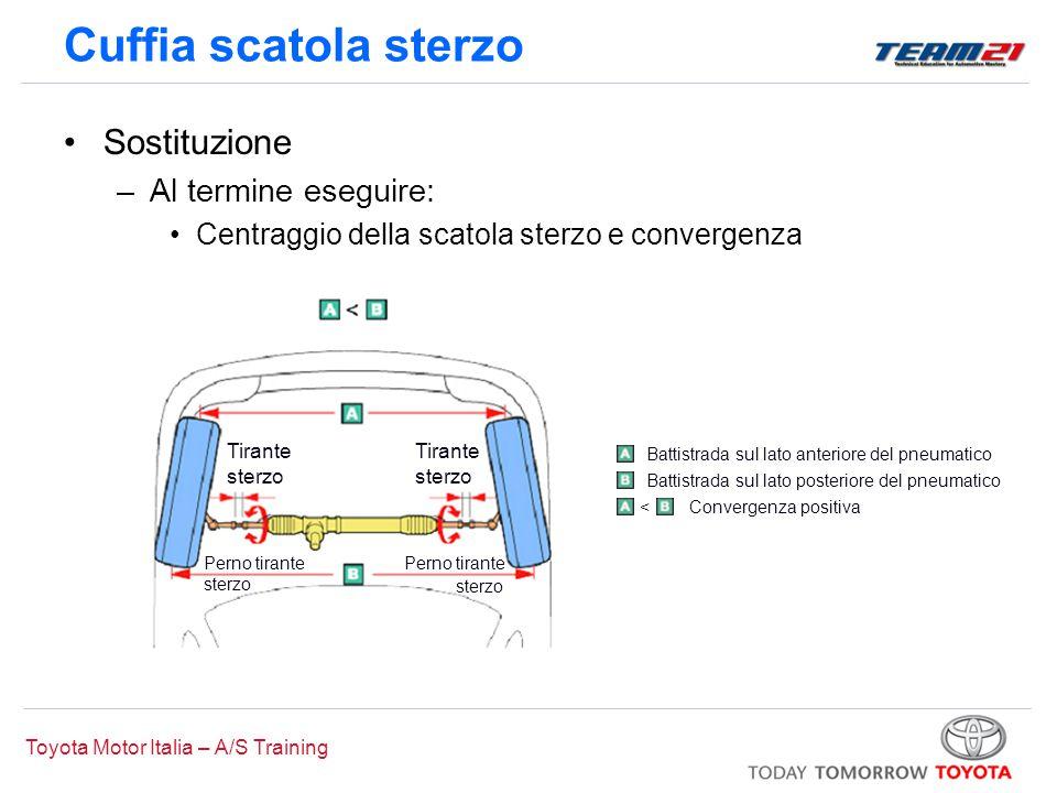 Toyota Motor Italia – A/S Training Battistrada sul lato anteriore del pneumatico Battistrada sul lato posteriore del pneumatico < Convergenza positiva