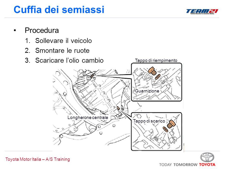 Toyota Motor Italia – A/S Training Cuffia dei semiassi Procedura 1.Sollevare il veicolo 2.Smontare le ruote 3.Scaricare l'olio cambio Tappo di riempim