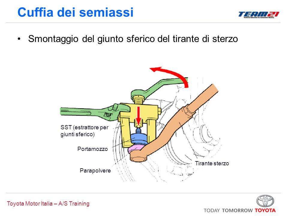 Toyota Motor Italia – A/S Training SST (estrattore per giunti sferico) Parapolvere Tirante sterzo Portamozzo Cuffia dei semiassi Smontaggio del giunto