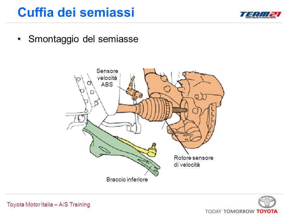 Toyota Motor Italia – A/S Training Giunto interno Grasso giunto interno Segni di riferimento Cuffia interna Cuffia dei semiassi Montaggio cuffia interna