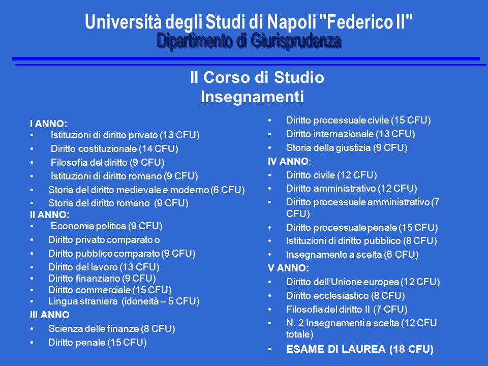I Crediti Formativi e gli Esami di Profitto La Laurea Magistrale si consegue con l'acquisizione di complessivi 300 Crediti Formativi Universitari (CFU).