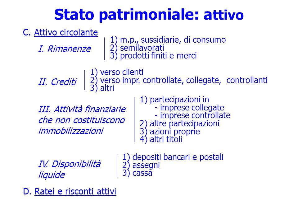 Stato patrimoniale: a ttivo C.Attivo circolante I.