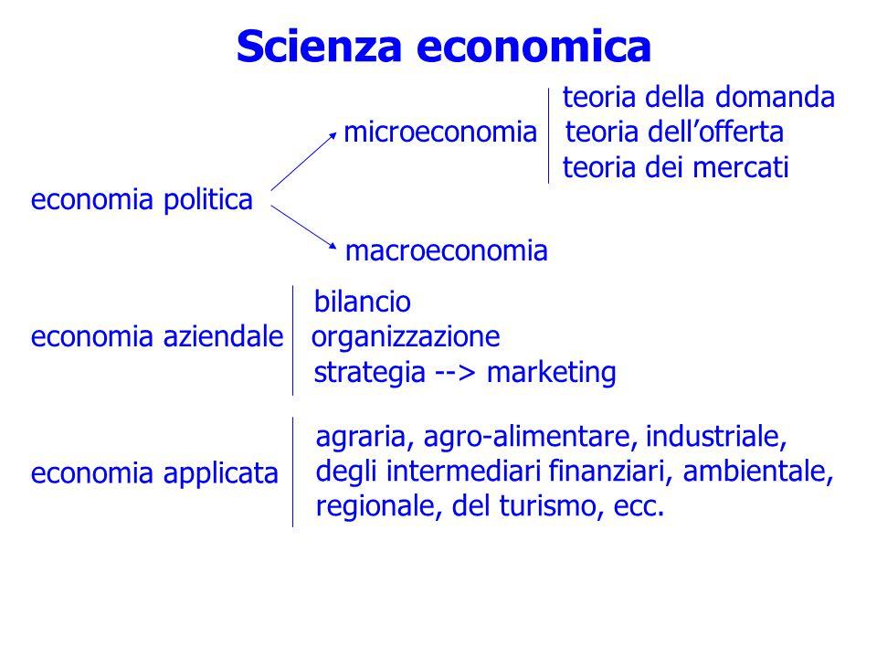 Scienza economica economia politica bilancio economia aziendale organizzazione strategia --> marketing teoria della domanda microeconomia teoria dell'offerta teoria dei mercati macroeconomia economia applicata agraria, agro-alimentare, industriale, degli intermediari finanziari, ambientale, regionale, del turismo, ecc.