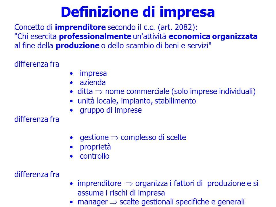 Definizione di impresa Concetto di imprenditore secondo il c.c.