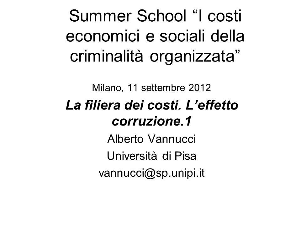 Summer School I costi economici e sociali della criminalità organizzata Milano, 11 settembre 2012 La filiera dei costi.