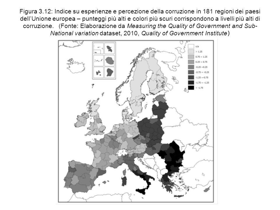 Figura 3.12: Indice su esperienze e percezione della corruzione in 181 regioni dei paesi dell'Unione europea – punteggi più alti e colori più scuri corrispondono a livelli più alti di corruzione.