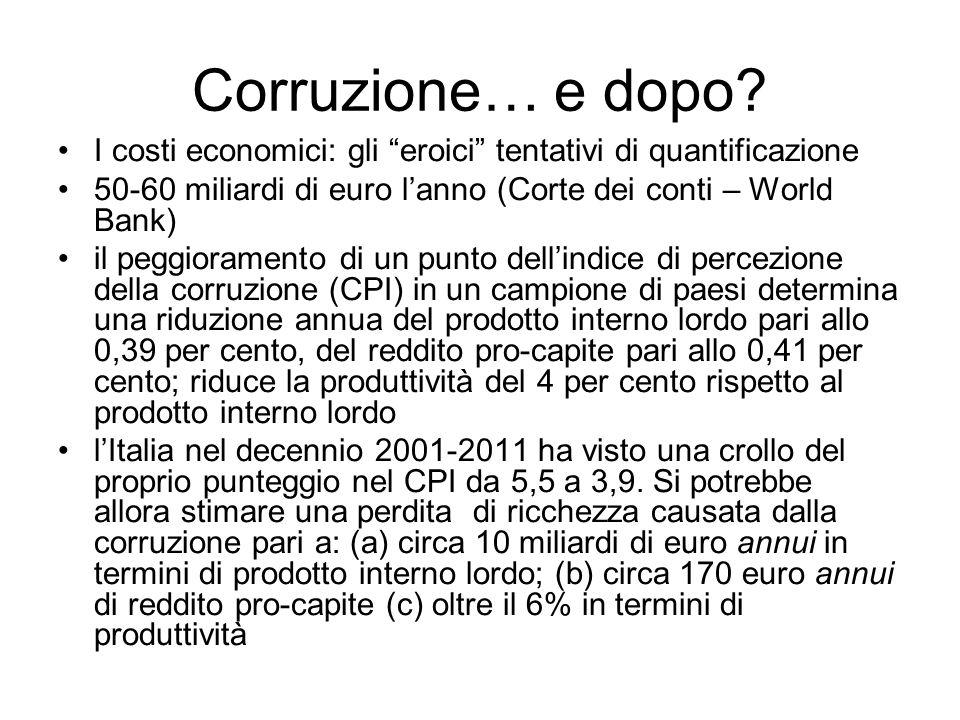 Corruzione… e dopo.