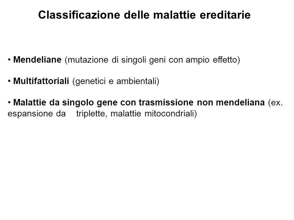 Mendeliane (mutazione di singoli geni con ampio effetto) Multifattoriali (genetici e ambientali) Malattie da singolo gene con trasmissione non mendeli