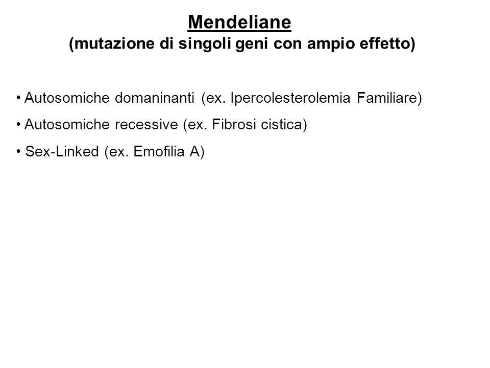 Mendeliane (mutazione di singoli geni con ampio effetto) Autosomiche domaninanti (ex. Ipercolesterolemia Familiare) Autosomiche recessive (ex. Fibrosi