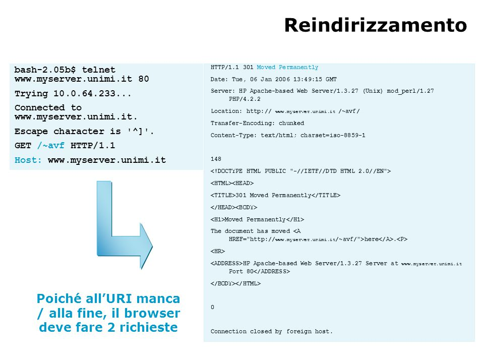 Reindirizzamento bash-2.05b$ telnet www.myserver.unimi.it 80 Trying 10.0.64.233...