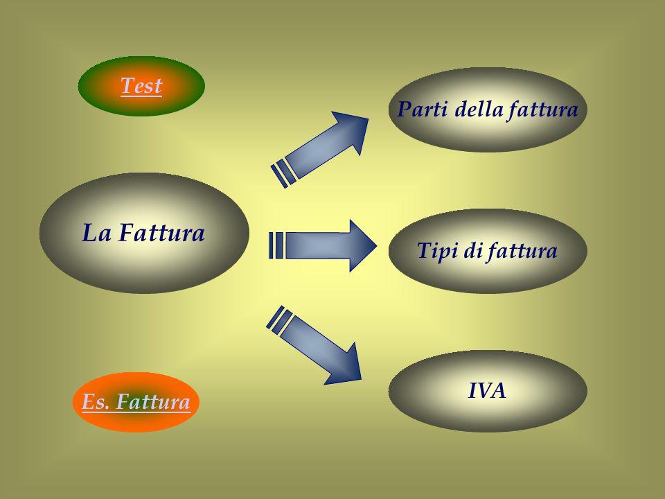 Parti della fattura La Fattura IVA Tipi di fattura Test Es. Fattura