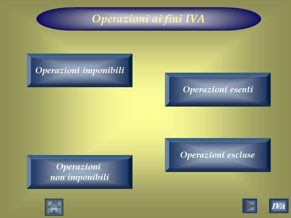 Operazioni ai fini IVA Operazioni imponibili Operazioni non imponibili Operazioni esenti Operazioni escluse IVA
