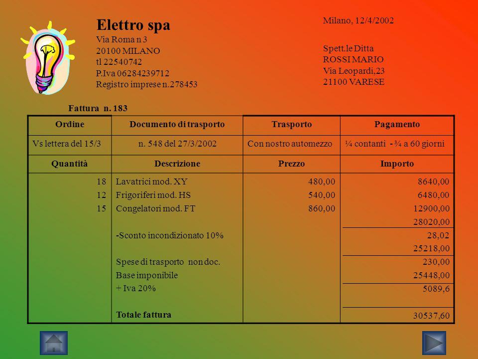 Elettro spa Via Roma n 3 20100 MILANO tl 22540742 P.Iva 06284239712 Registro imprese n.278453 Milano, 12/4/2002 Spett.le Ditta ROSSI MARIO Via Leopard