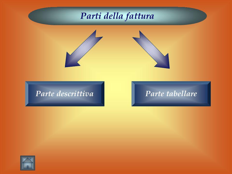 Parti della fattura Parte descrittivaParte tabellare