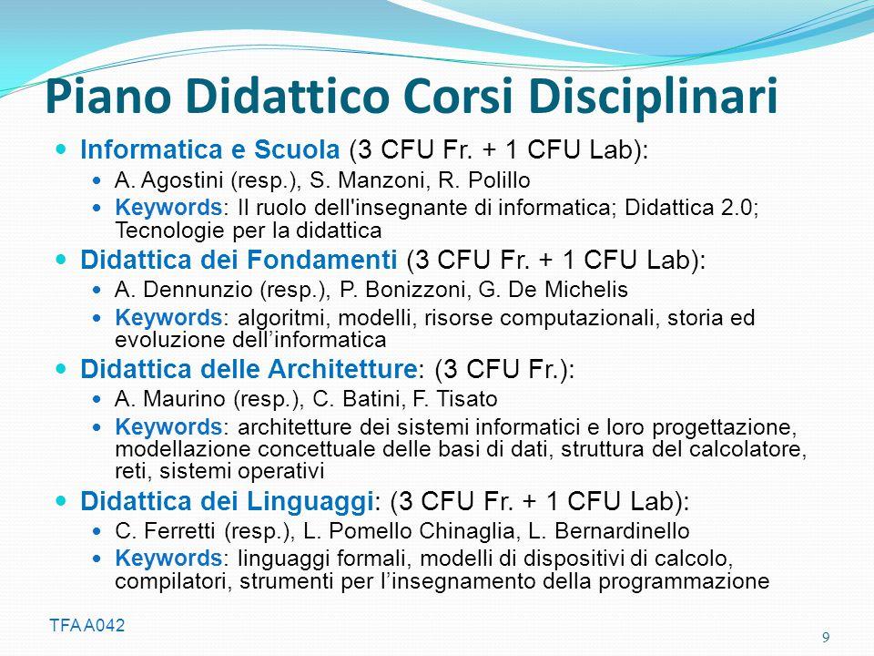TFA A042 Piano Didattico Corsi Disciplinari Informatica e Scuola (3 CFU Fr. + 1 CFU Lab): A. Agostini (resp.), S. Manzoni, R. Polillo Keywords: Il ruo