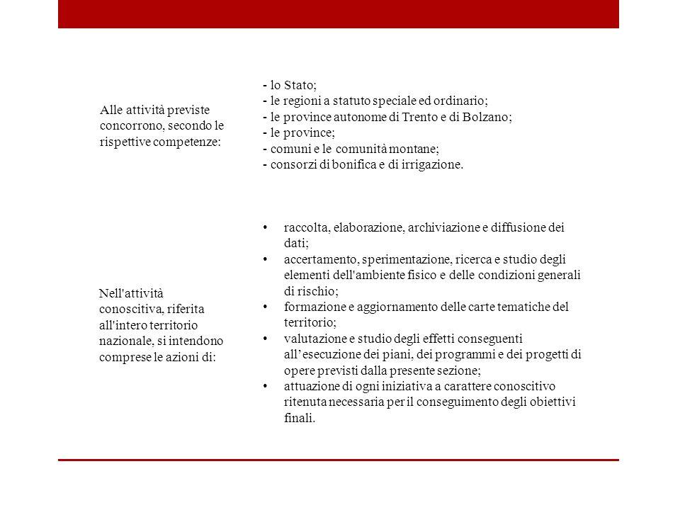- lo Stato; - le regioni a statuto speciale ed ordinario; - le province autonome di Trento e di Bolzano; - le province; - comuni e le comunità montane; - consorzi di bonifica e di irrigazione.