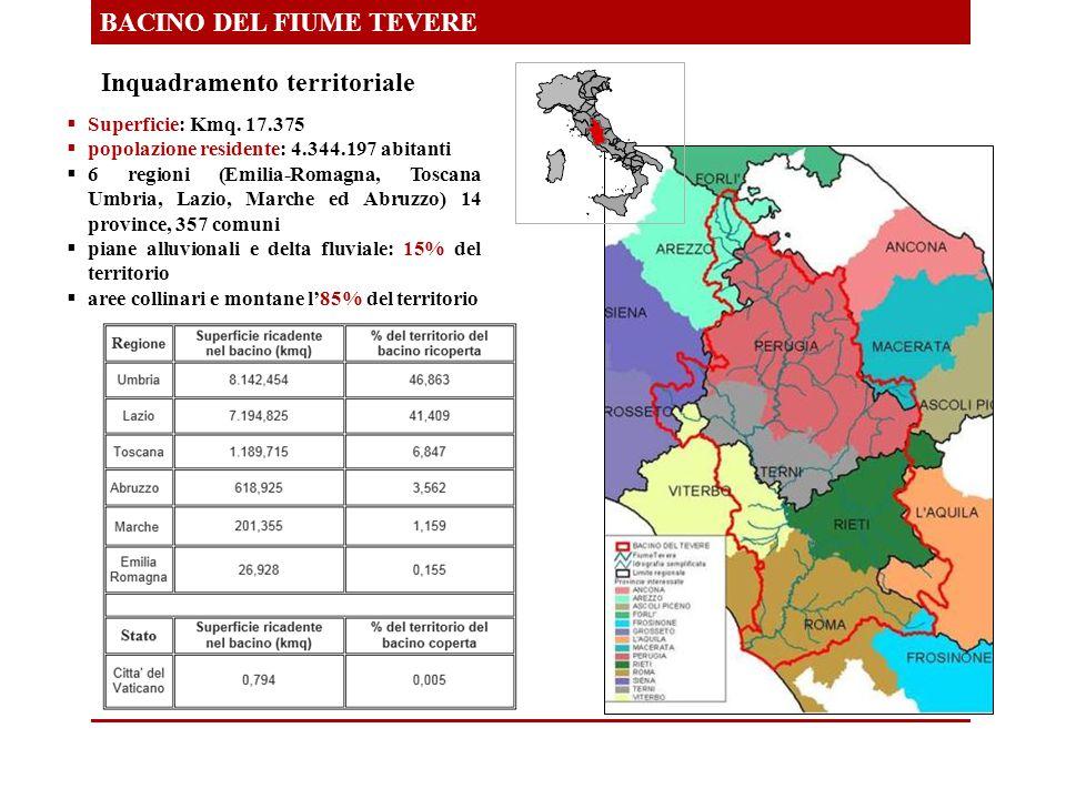 BACINO DEL FIUME TEVERE Inquadramento territoriale  Superficie: Kmq. 17.375  popolazione residente: 4.344.197 abitanti  6 regioni (Emilia-Romagna,