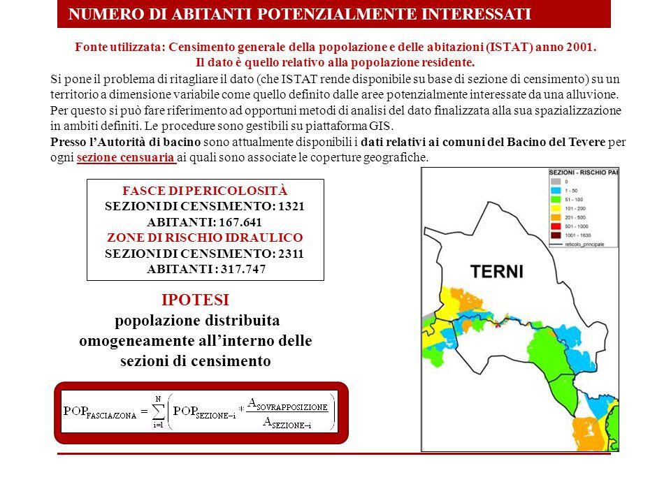 NUMERO DI ABITANTI POTENZIALMENTE INTERESSATI Fonte utilizzata: Censimento generale della popolazione e delle abitazioni (ISTAT) anno 2001.