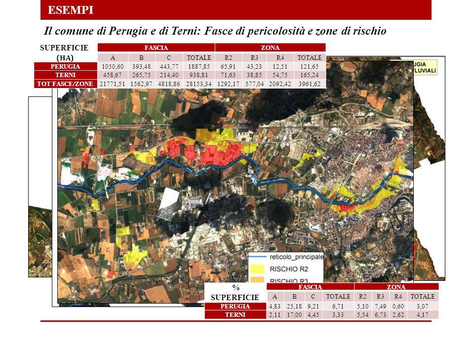 Il comune di Perugia e di Terni: Fasce di pericolosità e zone di rischio ESEMPI SUPERFICIE FASCIAZONA (HA) ABCTOTALER2R3R4TOTALE PERUGIA1050,60393,48443,771887,8565,9143,2312,51121,65 TERNI458,67265,75214,40938,8171,6338,8554,75165,24 TOT FASCE/ZONE21771,511562,974818,8628153,341292,17577,042092,423961,62 % SUPERFICIE FASCIAZONA ABCTOTALER2R3R4TOTALE PERUGIA4,8325,189,216,715,107,490,603,07 TERNI2,1117,004,453,335,546,732,624,17