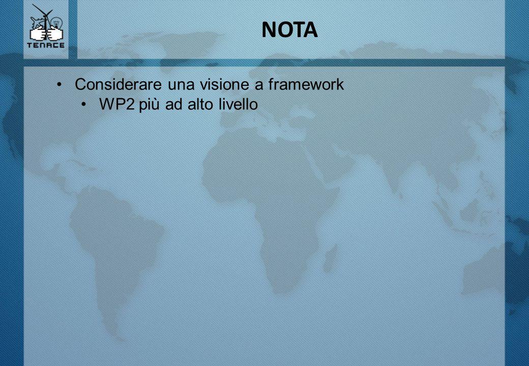 NOTA Considerare una visione a framework WP2 più ad alto livello
