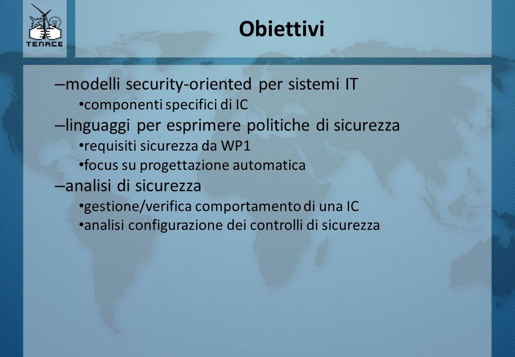 Obiettivi – modelli security-oriented per sistemi IT componenti specifici di IC – linguaggi per esprimere politiche di sicurezza requisiti sicurezza da WP1 focus su progettazione automatica – analisi di sicurezza gestione/verifica comportamento di una IC analisi configurazione dei controlli di sicurezza