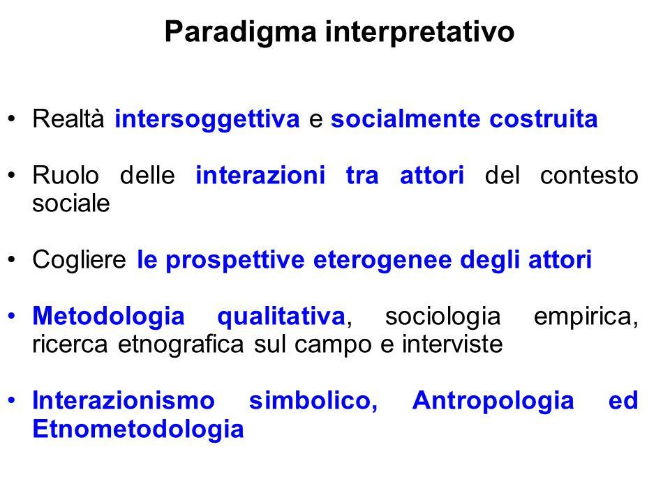 Paradigma interpretativo Realtà intersoggettiva e socialmente costruita Ruolo delle interazioni tra attori del contesto sociale Cogliere le prospettiv
