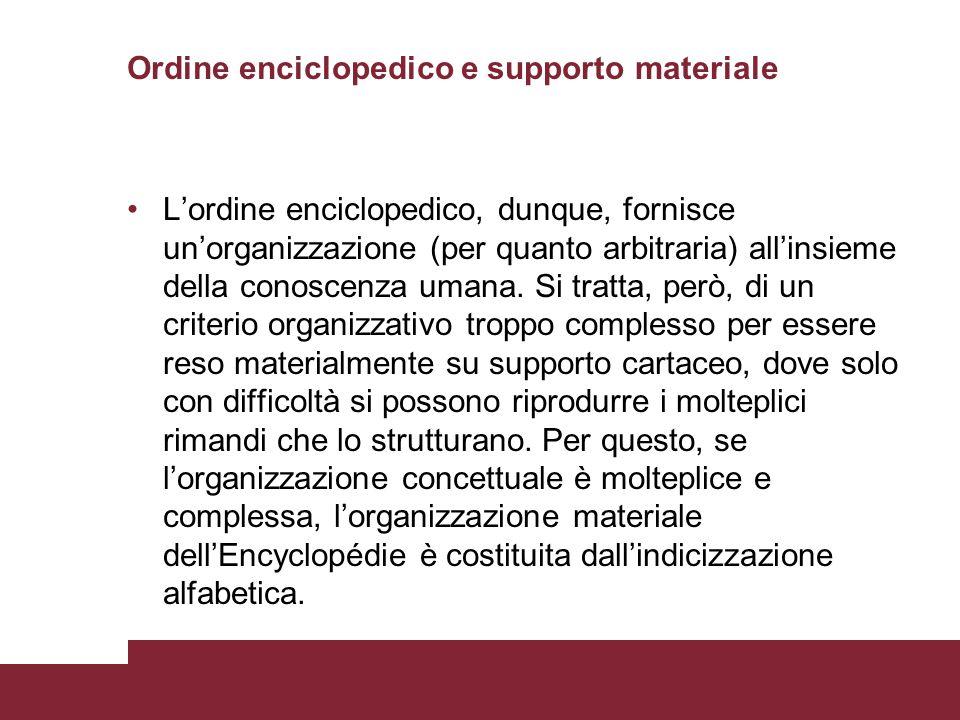 Ordine enciclopedico e supporto materiale L'ordine enciclopedico, dunque, fornisce un'organizzazione (per quanto arbitraria) all'insieme della conosce