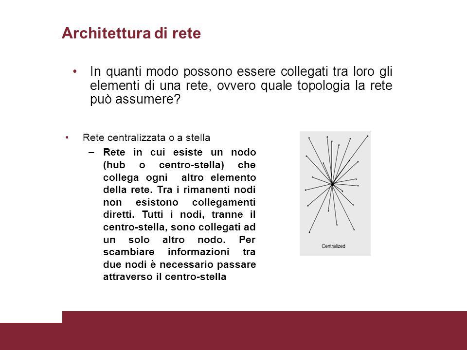 Architettura di rete In quanti modo possono essere collegati tra loro gli elementi di una rete, ovvero quale topologia la rete può assumere? Rete cent
