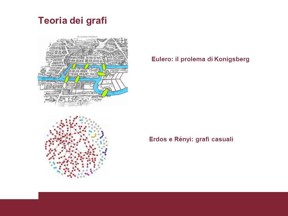 Teoria dei grafi Eulero: il prolema di Konigsberg Erdos e Rényi: grafi casuali