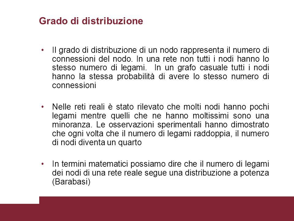 Grado di distribuzione Il grado di distribuzione di un nodo rappresenta il numero di connessioni del nodo. In una rete non tutti i nodi hanno lo stess
