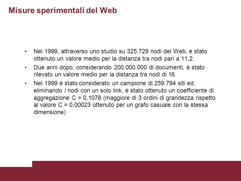 Misure sperimentali del Web Nel 1999, attraverso uno studio su 325.729 nodi del Web, è stato ottenuto un valore medio per la distanza tra nodi pari a