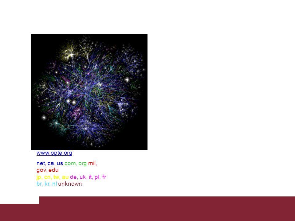 www.opte,org net, ca, us com, org mil, gov, edu jp, cn, tw, au de, uk, it, pl, fr br, kr, nl unknown