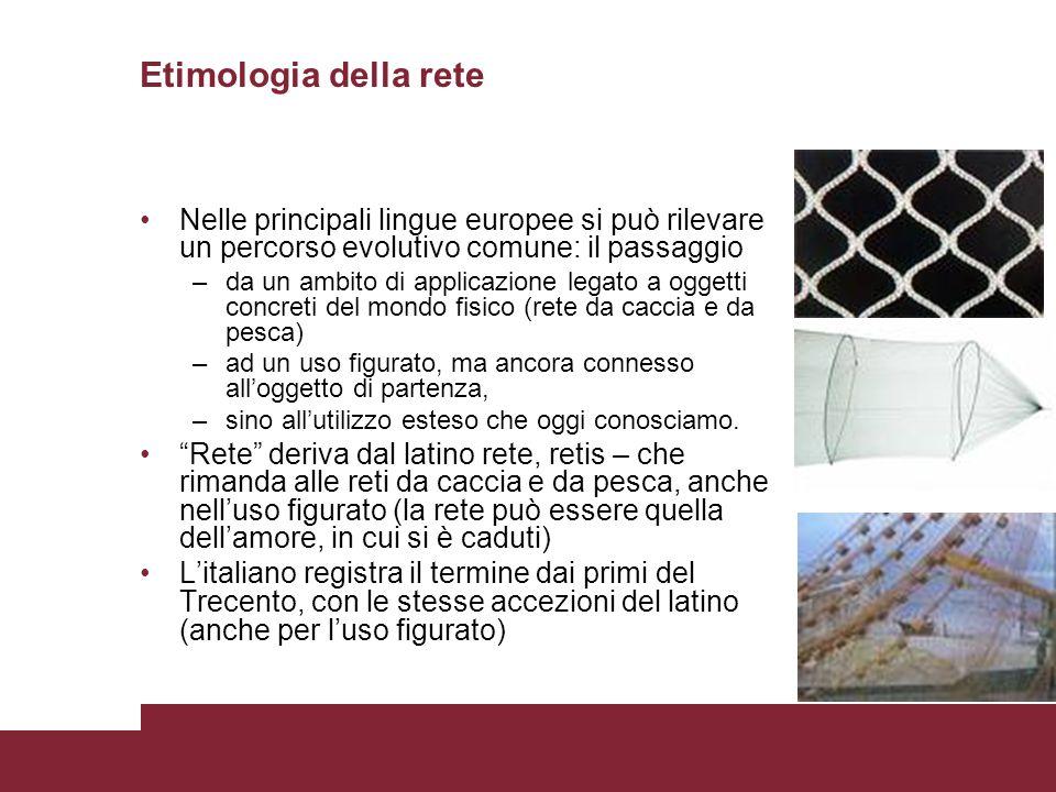 Evoluzione in italiano L'utilizzo in italiano rimane sostanzialmente stabile, salvo estensioni in ambito stradale e ferroviario, sino a metà del Novecento.