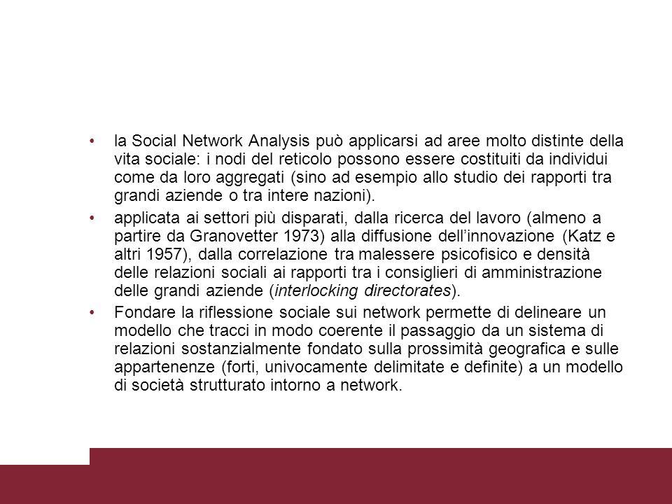 la Social Network Analysis può applicarsi ad aree molto distinte della vita sociale: i nodi del reticolo possono essere costituiti da individui come d