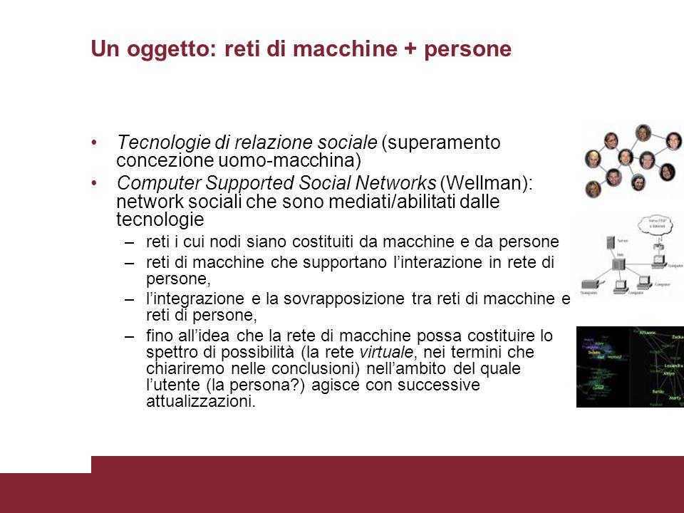 Un oggetto: reti di macchine + persone Tecnologie di relazione sociale (superamento concezione uomo-macchina) Computer Supported Social Networks (Well